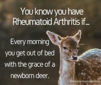 You know you have Rheumatoid Arthritis if....